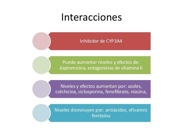 Interacciones Inhibidor de CYP3A4 Puede aumentar niveles y efectos de: daptomicina, antagonistas de vitamina K Niveles y e...