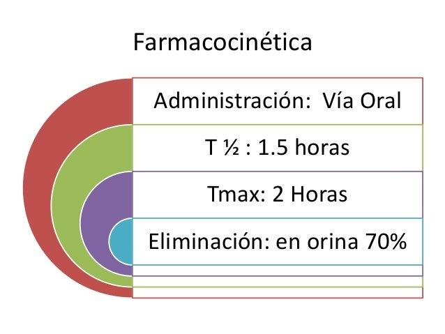 Farmacocinética Administración: Vía Oral T ½ : 1.5 horas Tmax: 2 Horas Eliminación: en orina 70%