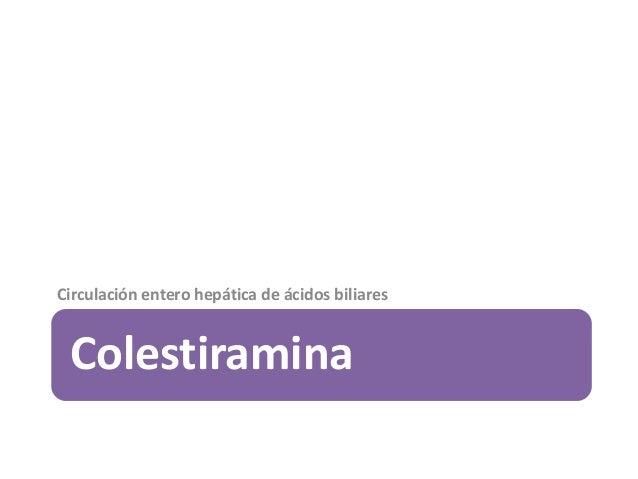Colestiramina Circulación entero hepática de ácidos biliares