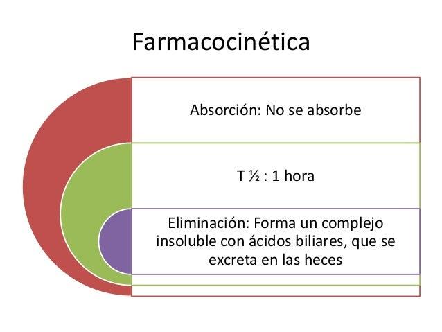 Farmacocinética Absorción: No se absorbe T ½ : 1 hora Eliminación: Forma un complejo insoluble con ácidos biliares, que se...