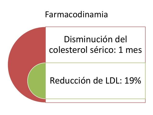 Farmacodinamia Disminución del colesterol sérico: 1 mes Reducción de LDL: 19%