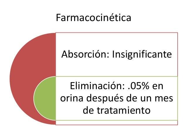 Farmacocinética Absorción: Insignificante Eliminación: .05% en orina después de un mes de tratamiento