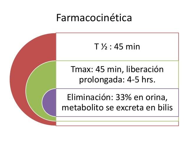 Farmacocinética T ½ : 45 min Tmax: 45 min, liberación prolongada: 4-5 hrs. Eliminación: 33% en orina, metabolito se excret...