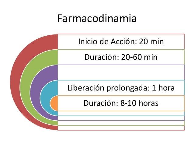 Farmacodinamia Inicio de Acción: 20 min Duración: 20-60 min Liberación prolongada: 1 hora Duración: 8-10 horas