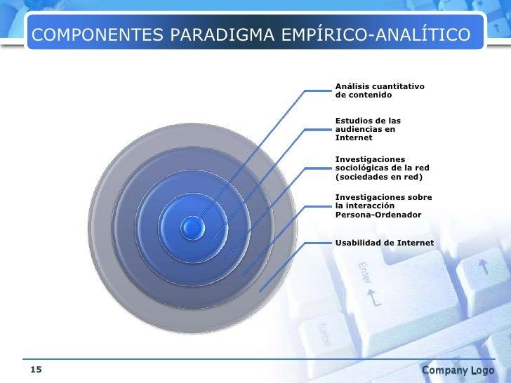 COMPONENTES PARADIGMA EMPÍRICO-ANALÍTICO<br />15<br />