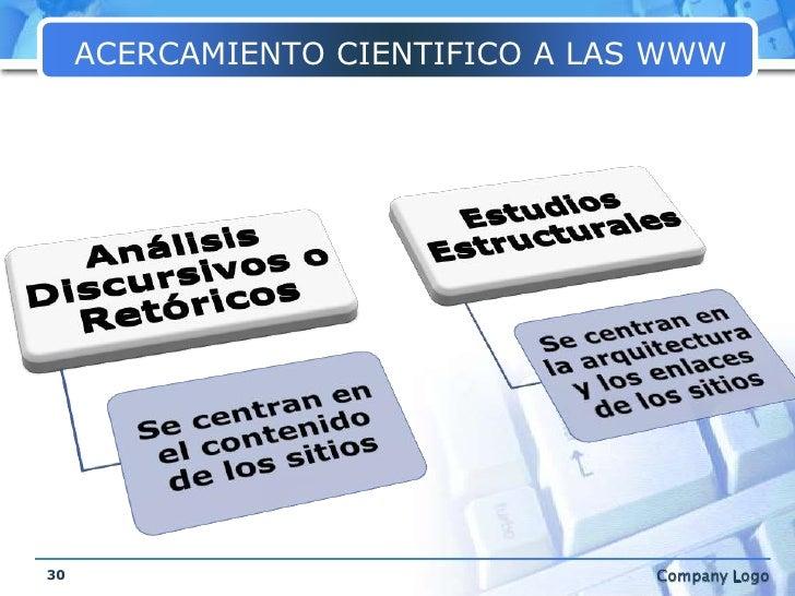 ACERCAMIENTO CIENTIFICO A LAS WWW<br />30<br />