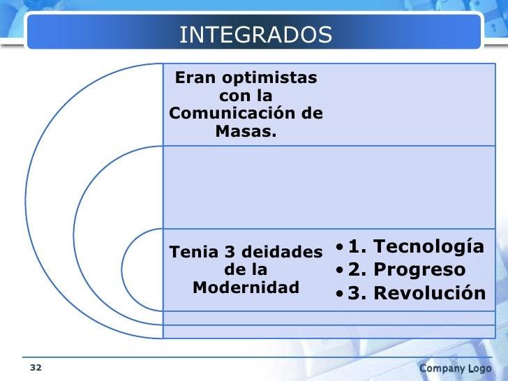 INTEGRADOS<br />32<br />
