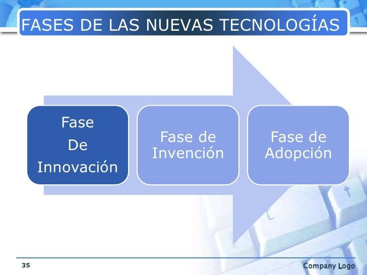 FASES DE LAS NUEVAS TECNOLOGÍAS<br />35<br />