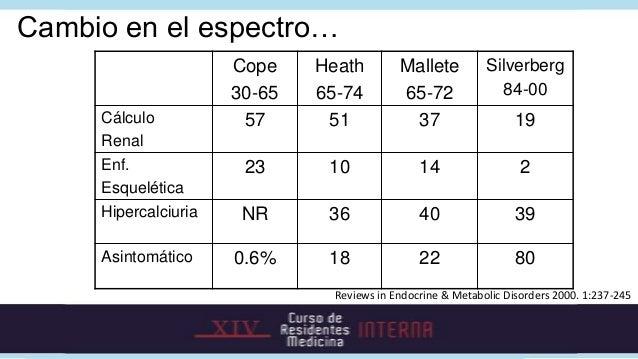 Hiperparatiroidismo Secundario                        Deficiencia de vitamina D.Mujer de 46 años con antecedente detrauma ...