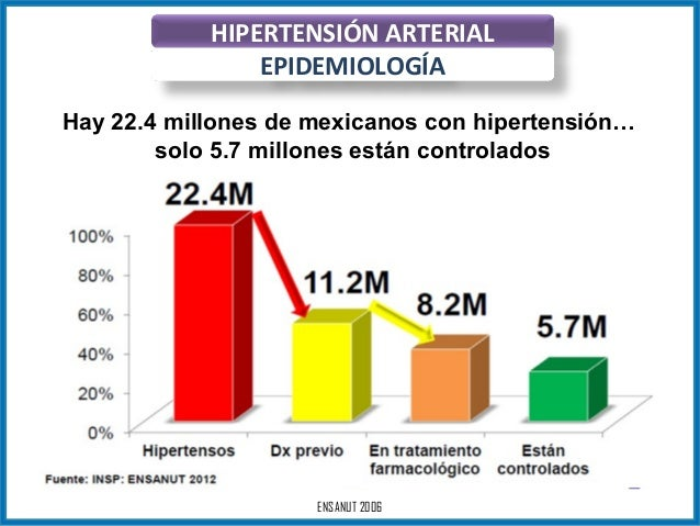 Similar a hipertensión intracraneal pdf