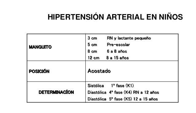 Presion Arterial Normal De Un Niño De 10 Años - Hay Niños