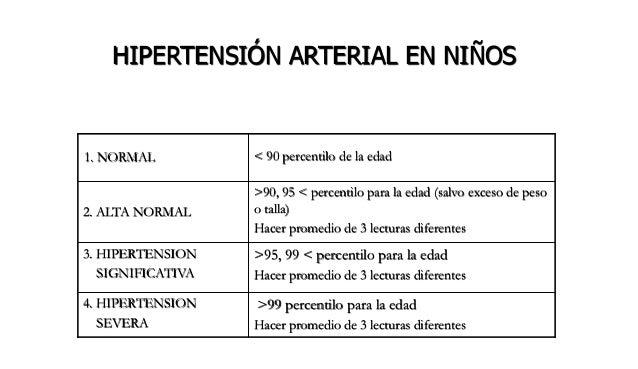 ◉Evaluación de la morfología renal y función renal mediante ecografía o duppler.
