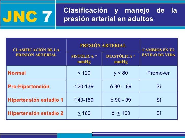 HIPERTENSION ARTERIAL SISTEMICA JNC 7 PDF