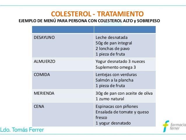 Colesterol e hipertensi n enemigos ntimos - Alimentos a evitar con colesterol alto ...