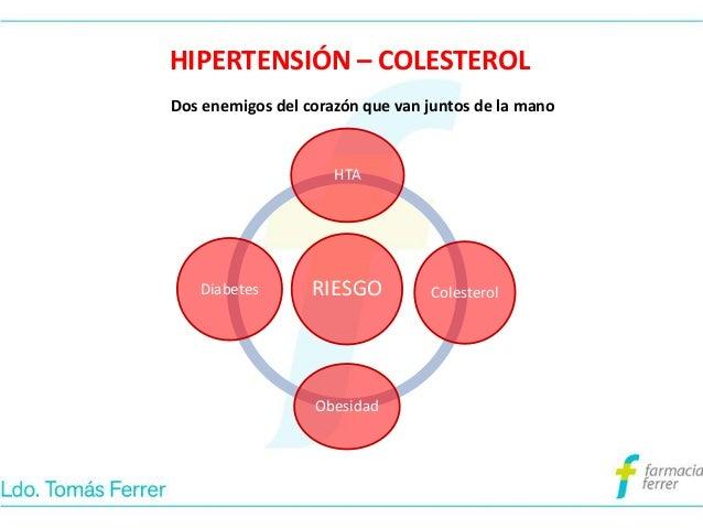 signos y sintomas de hipertensión consejos