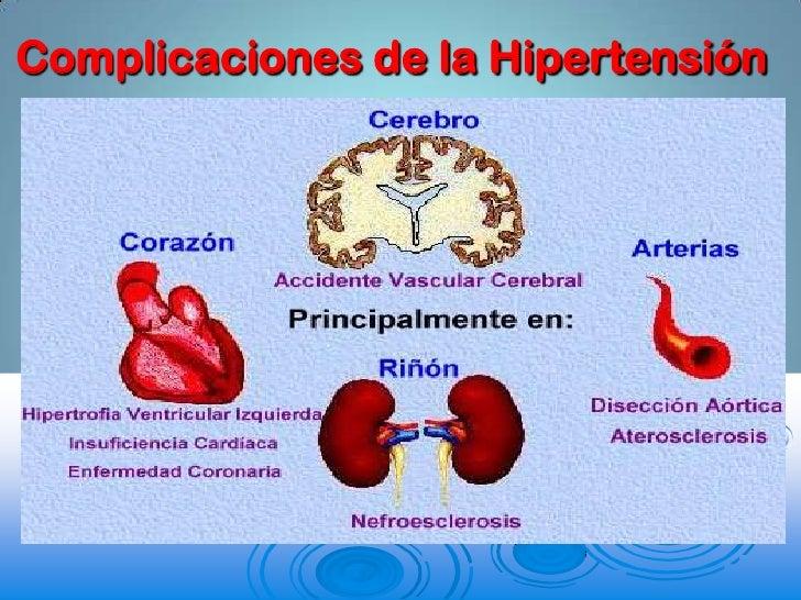 Complicaciones de la hypertension arterial pdf download