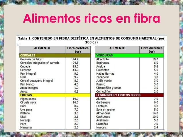 Lista de alimentos ricos en acido folico dieta acido urico alto pdf determinacion de acido - Alimentos ricos en purinas acido urico ...