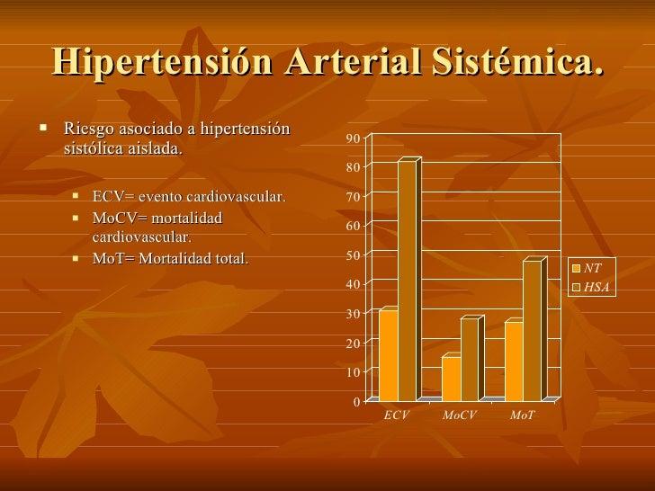 Aprender cómo se puede tomar paracetamol con hipertensión