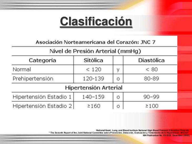 Little Normes conocidas de las redes sociales Hipertensión esencial Hipertensión esencial Hipertensión esencial