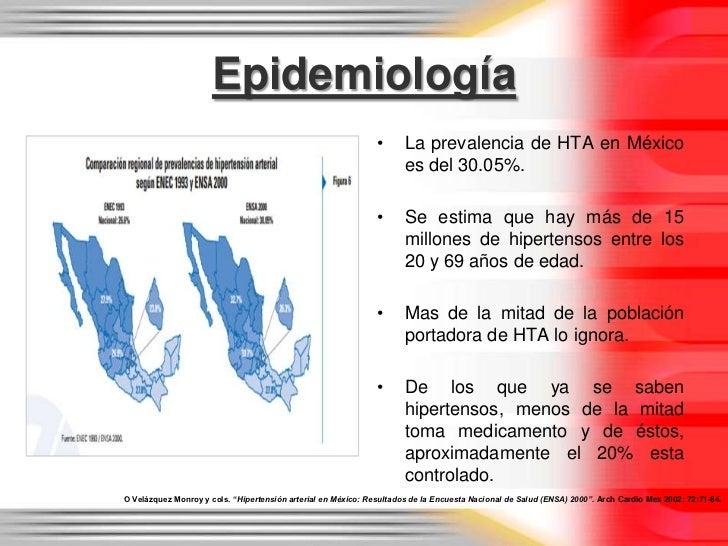 cuales son las causas de la hipertensión arterial - Información general Un