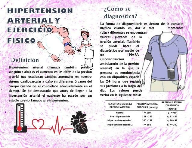 Estás haciendo estos errores síntomas de alta presión arterial