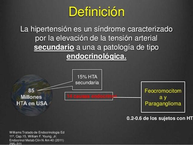 Tres ideas para Hipertensión