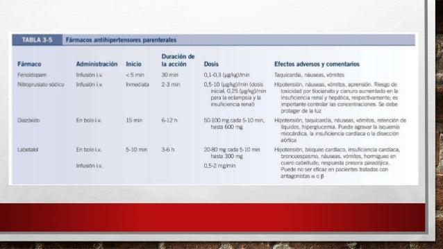 Stromectol pill price