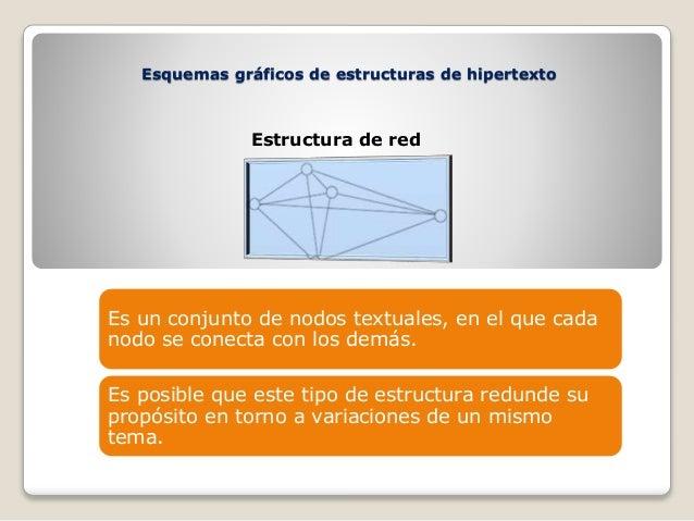 Esquemas gráficos de estructuras de hipertexto Estructura de red Es posible que este tipo de estructura redunde su propósi...
