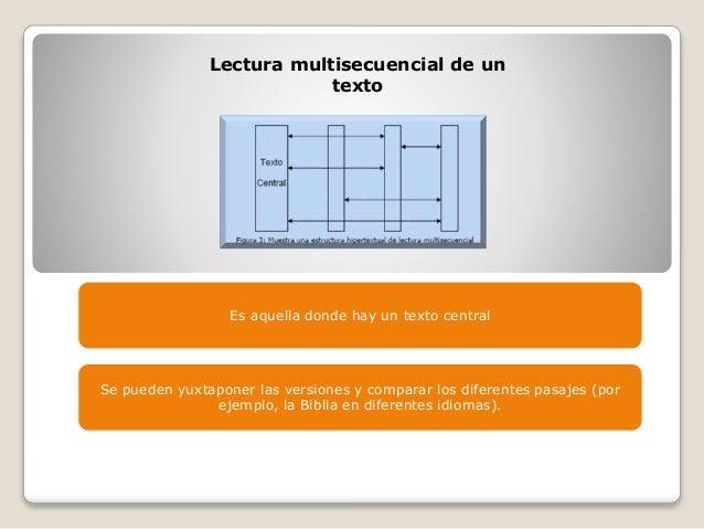 Lectura multisecuencial de un texto Es aquella donde hay un texto central Se pueden yuxtaponer las versiones y comparar lo...