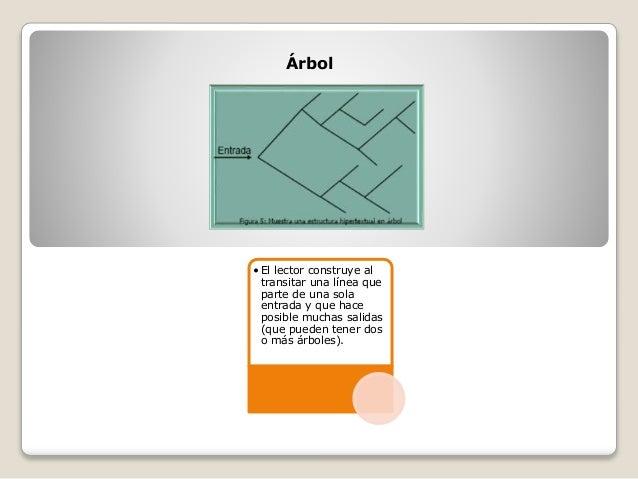Árbol • El lector construye al transitar una línea que parte de una sola entrada y que hace posible muchas salidas (que pu...