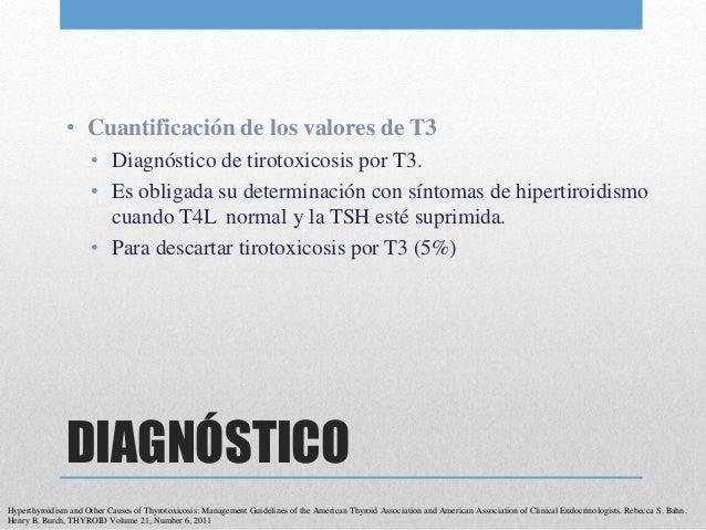 TIROTOXICOSIS POR T3 PDF DOWNLOAD