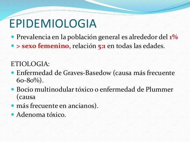 Hipertiroidismo Slide 3