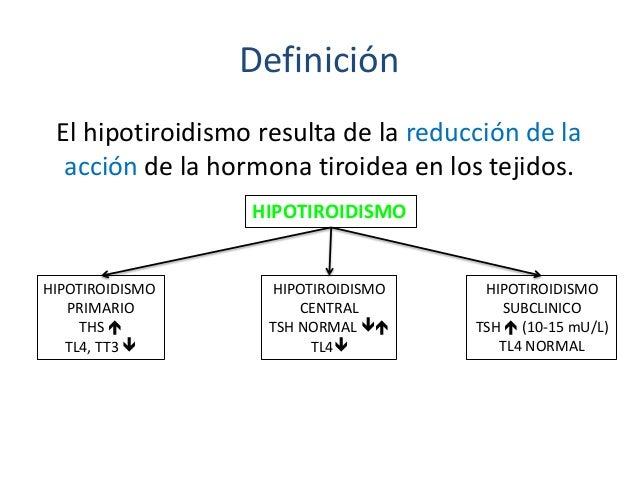 Tsh alto ipr o ipo tiroidismo