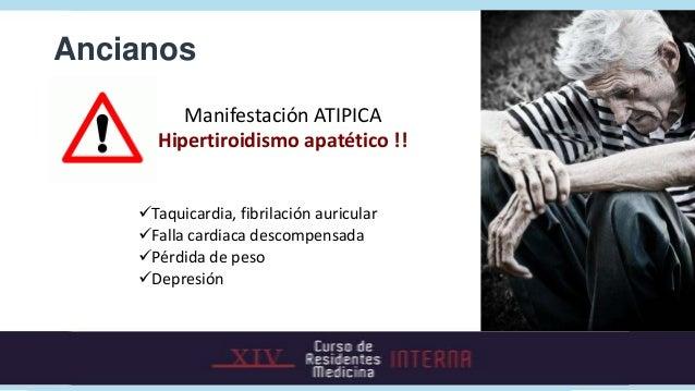 Ordenar perfil Tiroideo …                Fibrilación       Falla                 auricular      Cardiaca                  ...