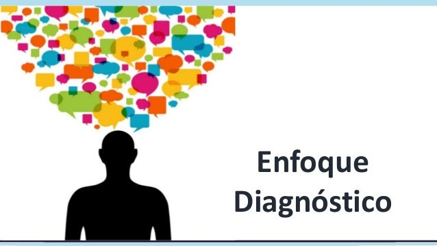 Clínica de                             Tirotoxicosis      <3 meses                 Duración           >3 meses -Tiroiditis...