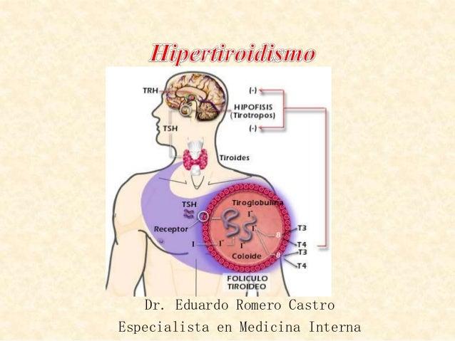 Dr. Eduardo Romero Castro Especialista en Medicina Interna