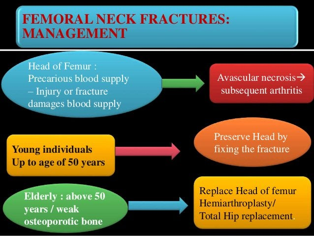FEMORAL NECK FRACTURES: FIXING FRACTURE NECK OF FEMUR SCREW FIXATION: - Under Spinal anaesthesia - Fracture is reduced - F...