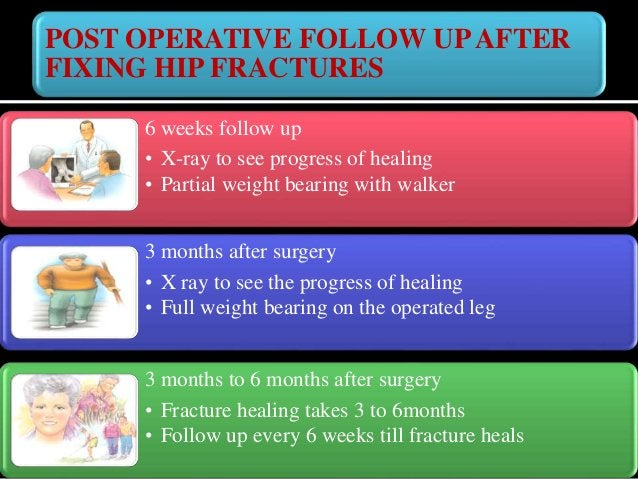 FIXING FRACTURE NECK OF FEMUR Implant failure Nonunion Avascular necrosis of head of femur Infection Complications