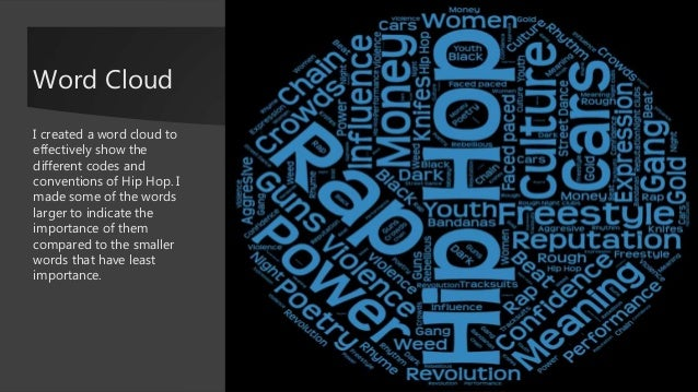 Word Cloud I created a word cloud to effectively show the different codes and conventions of Hip Hop. I made some of the w...