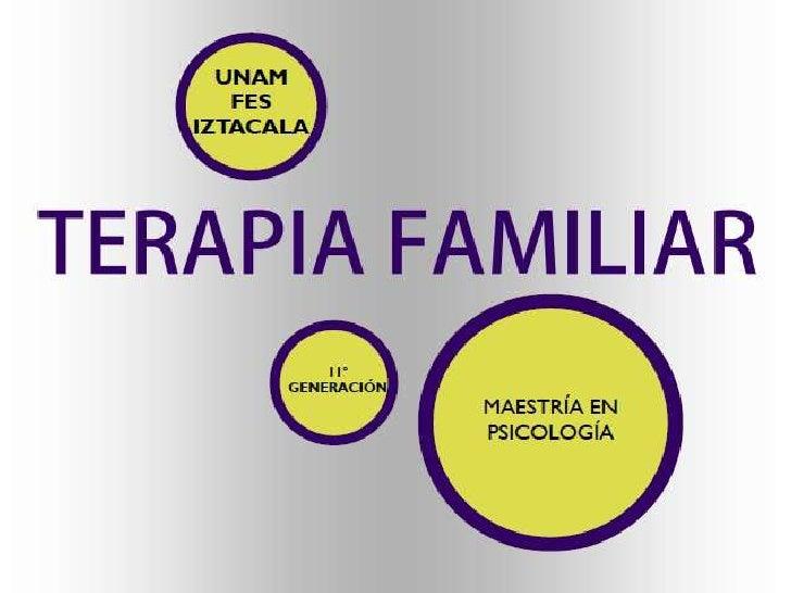 LA HIPNOSIS EN LA TERAPIAFAMILIAR BREVE SISTÉMICAPresentado por Lic. Héctor Ulises Zamora Gayosso          Terapeuta Famil...