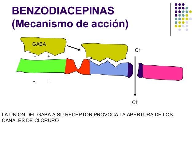 Mecanismo de accion del medicamento lasix - Citalopram 40 mg