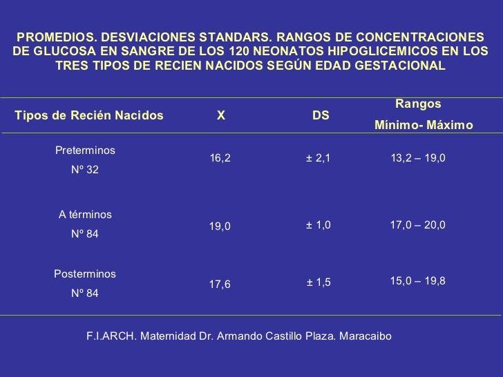 Hipoglicemia Conferencia