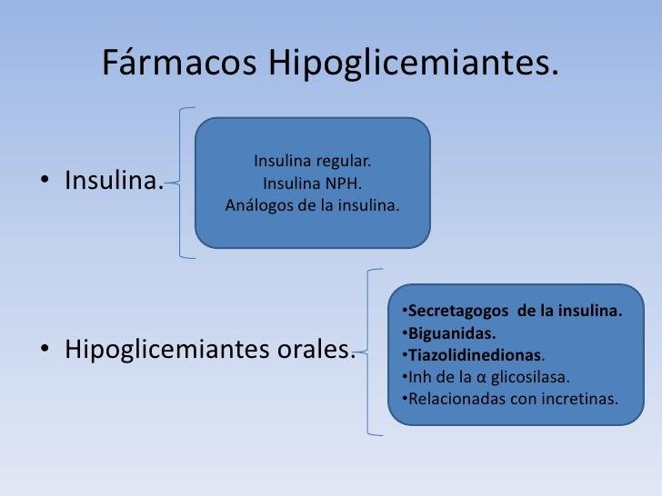 Hipoglicemiantes