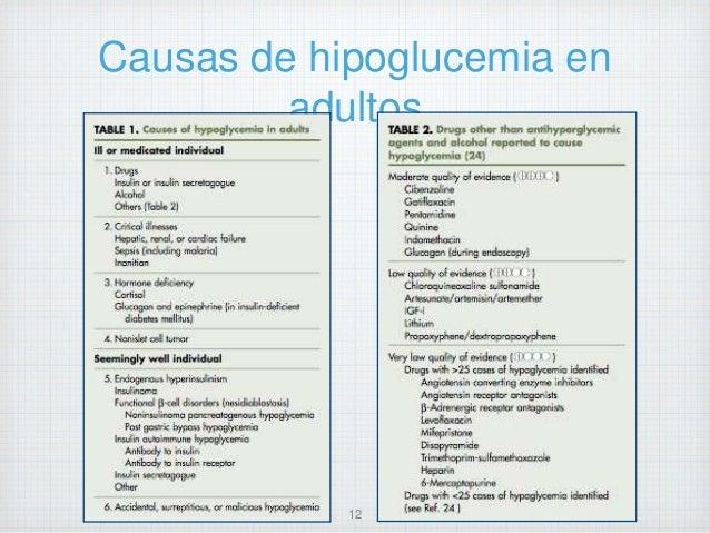 Abordaje diagnostico y tratamiento Hipoglucemia