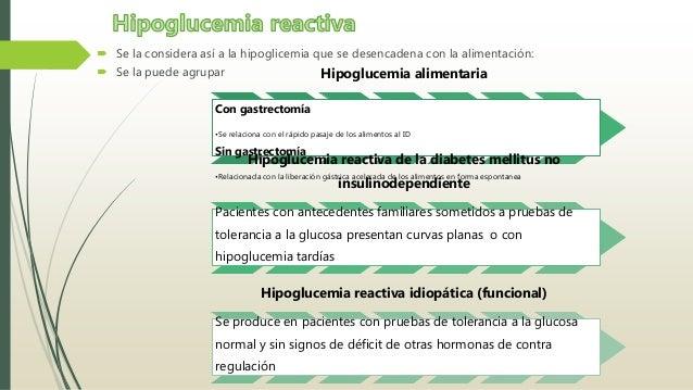 HIPOGLUCEMIA REACTIVA EBOOK