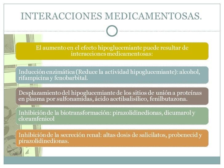 Hipoglucemiantes Orales.