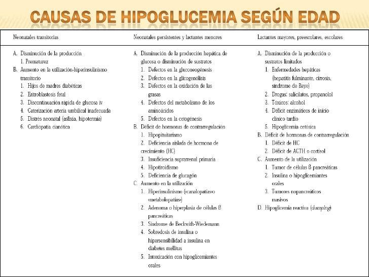 Hipoglucemia pediatrica