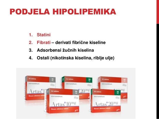 PODJELA HIPOLIPEMIKA 1. Statini 2. Fibrati – derivati fibrične kiseline 3. Adsorbensi žučnih kiselina 4. Ostali (nikotinsk...
