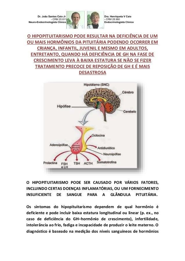 O HIPOPITUITARISMO PODE RESULTAR NA DEFICIÊNCIA DE UM OU MAIS HORMÔNIOS DA PITUITÁRIA PODENDO OCORRER EM CRIANÇA, INFANTIL...