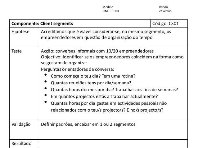 Componente: Client segments Código: CS01Hipotese Acreditamos que é viável considerar-se, no mesmo segmento, osempreendedor...